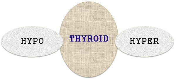 Difference Between Hypothyroid And Hyperthyroid With Comparison