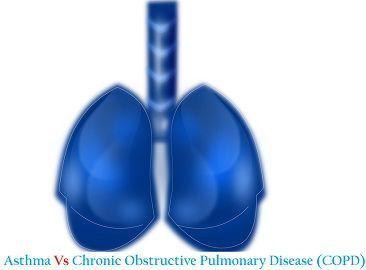 Asthma_vs_copd_content
