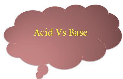 Content Acid Base 2