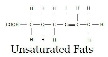 difference between saturated and unsaturated fatty acids with